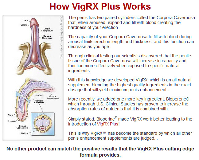 VigRX Plus From Uk